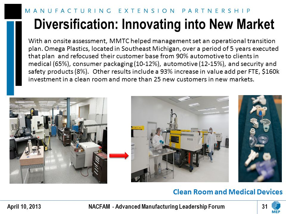 Diversification: Innovating into New Market Clean Room and Medical Devices With an onsite assessment, MMTC helped management set an operational transi