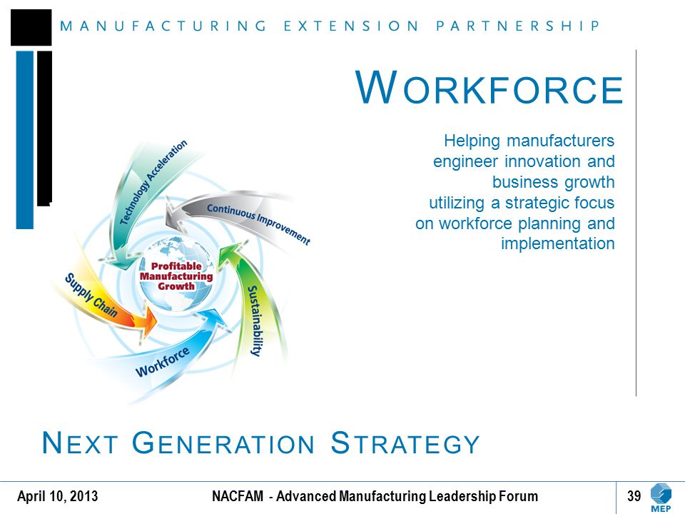 W ORKFORCE N EXT G ENERATION S TRATEGY Helping manufacturers engineer innovation and business growth utilizing a strategic focus on workforce planning