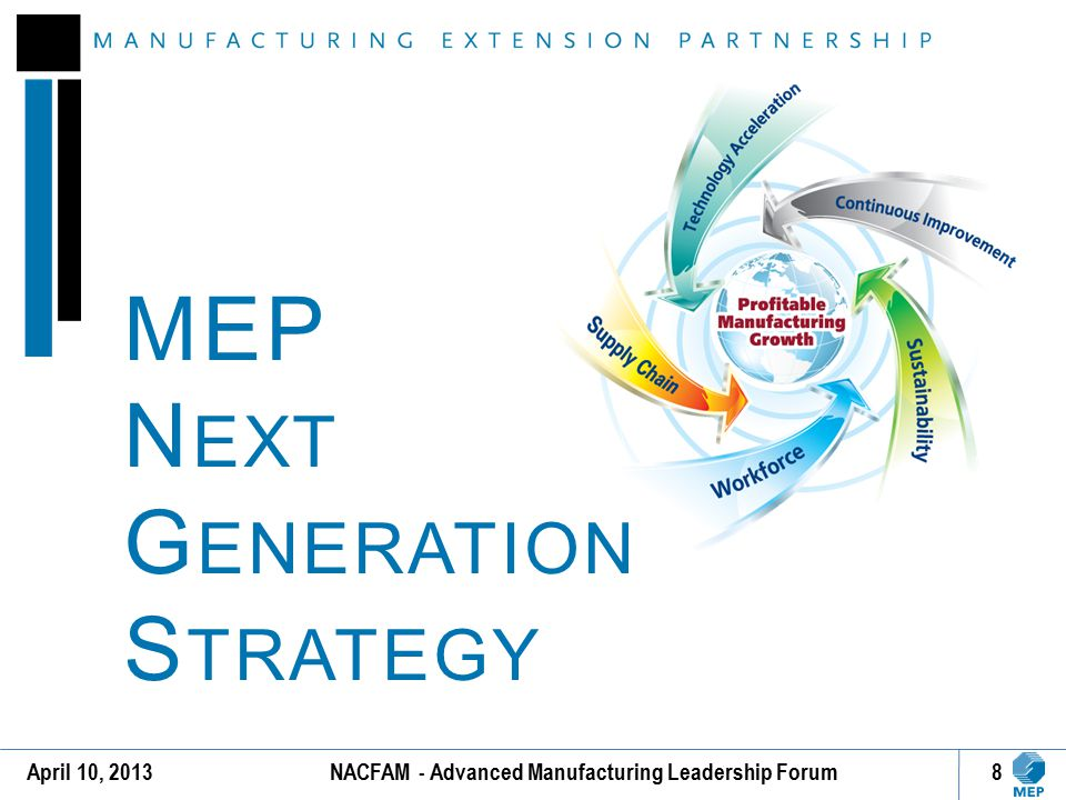 W ORKFORCE N EXT G ENERATION S TRATEGY Helping manufacturers engineer innovation and business growth utilizing a strategic focus on workforce planning and implementation April 10, 201339NACFAM - Advanced Manufacturing Leadership Forum