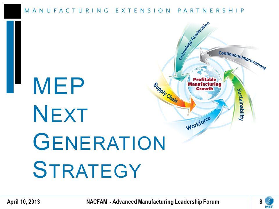 Technology Acceleration Framework April 10, 201319NACFAM - Advanced Manufacturing Leadership Forum Markets