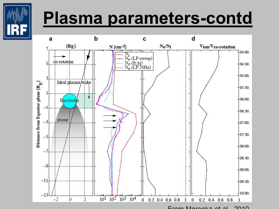 Plasma parameters-contd From Morooka et al., 2010