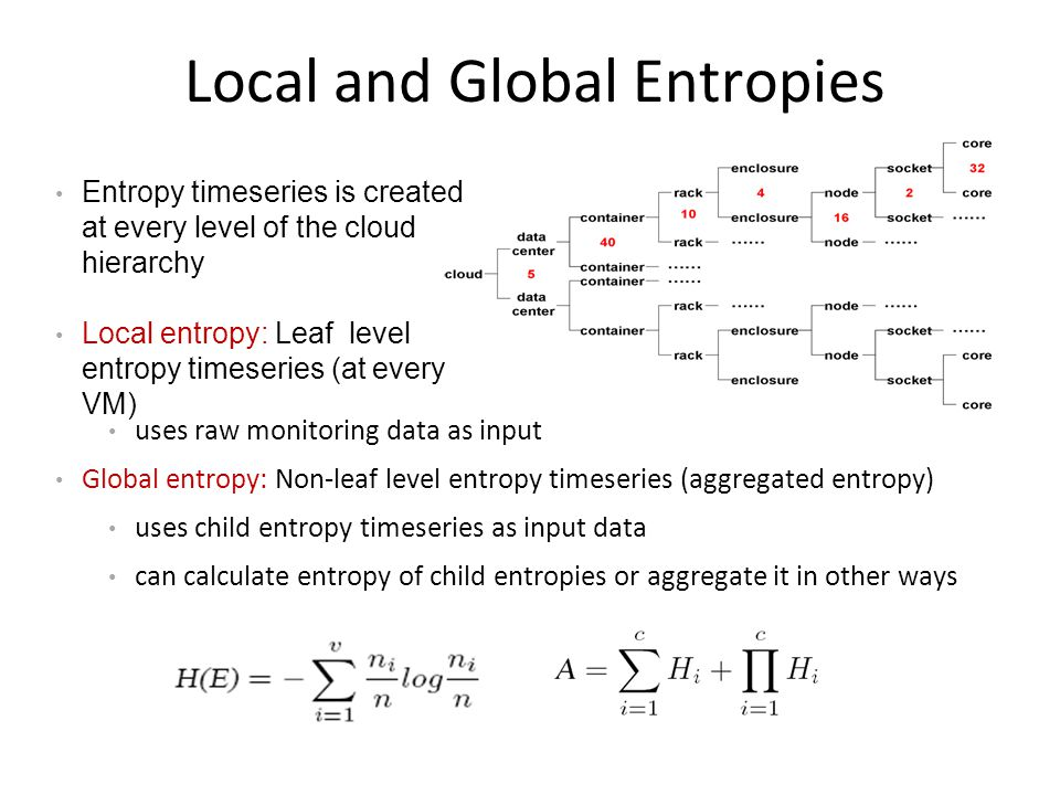 Local and Global Entropies Entropy timeseries is created at every level of the cloud hierarchy Local entropy: Leaf level entropy timeseries (at every VM) uses raw monitoring data as input Global entropy: Non-leaf level entropy timeseries (aggregated entropy) uses child entropy timeseries as input data can calculate entropy of child entropies or aggregate it in other ways