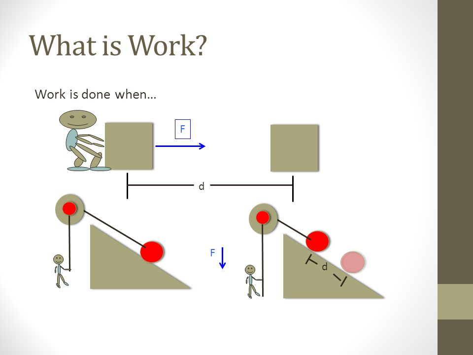 What is Work? Work is done when… F d F d