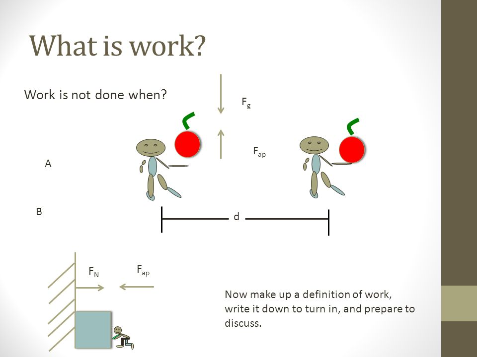 Work and the Dot Product -A.