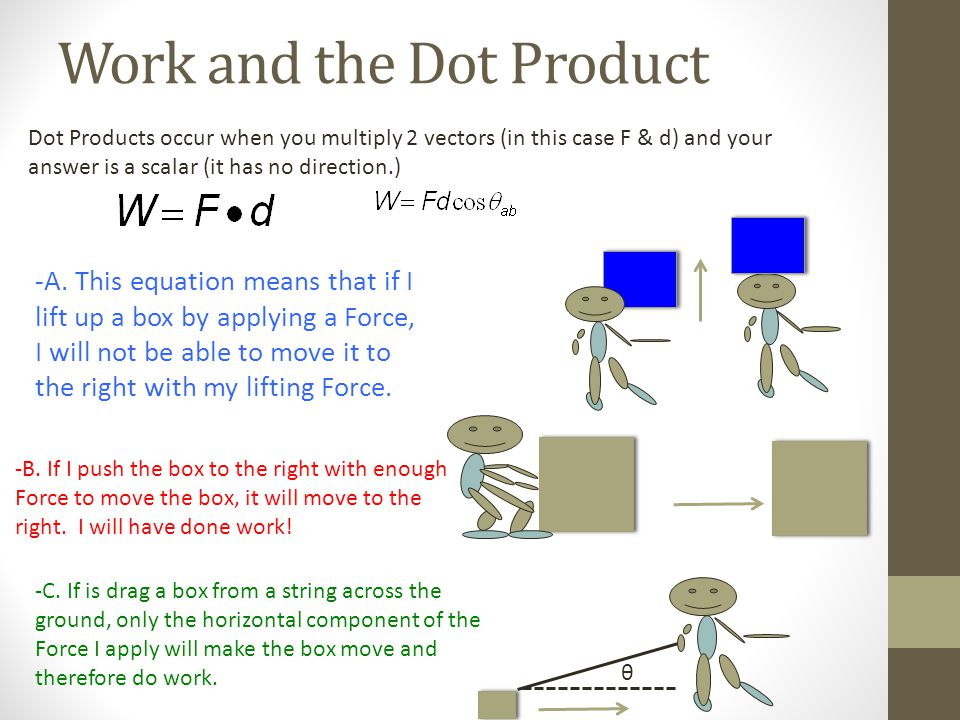 Work Practice E#1 Find the work done by the Forces in each diagram.