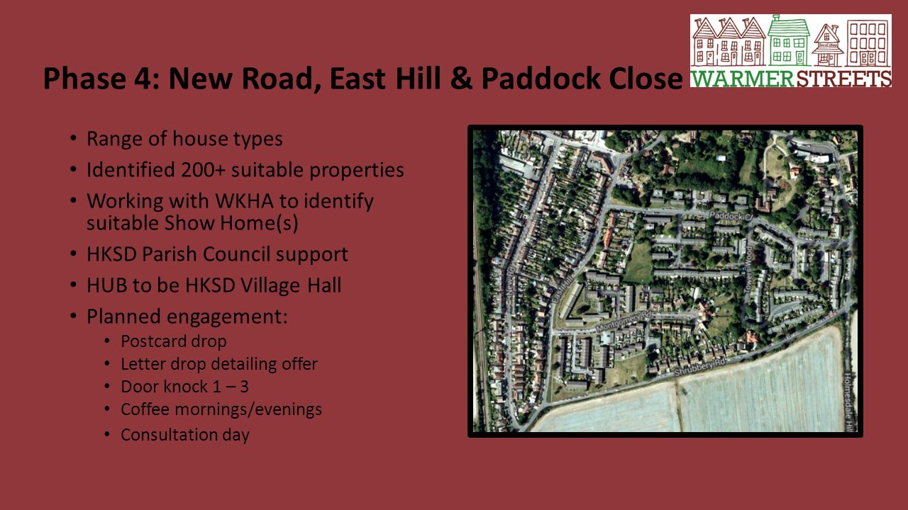 Phase 4: New Road, East Hill & Paddock Close Range of house types Identified 200+ suitable properties Working with WKHA to identify suitable Show Home(s) HKSD Parish Council support HUB to be HKSD Village Hall Planned engagement: Postcard drop Letter drop detailing offer Door knock 1 – 3 Coffee mornings/evenings Consultation day