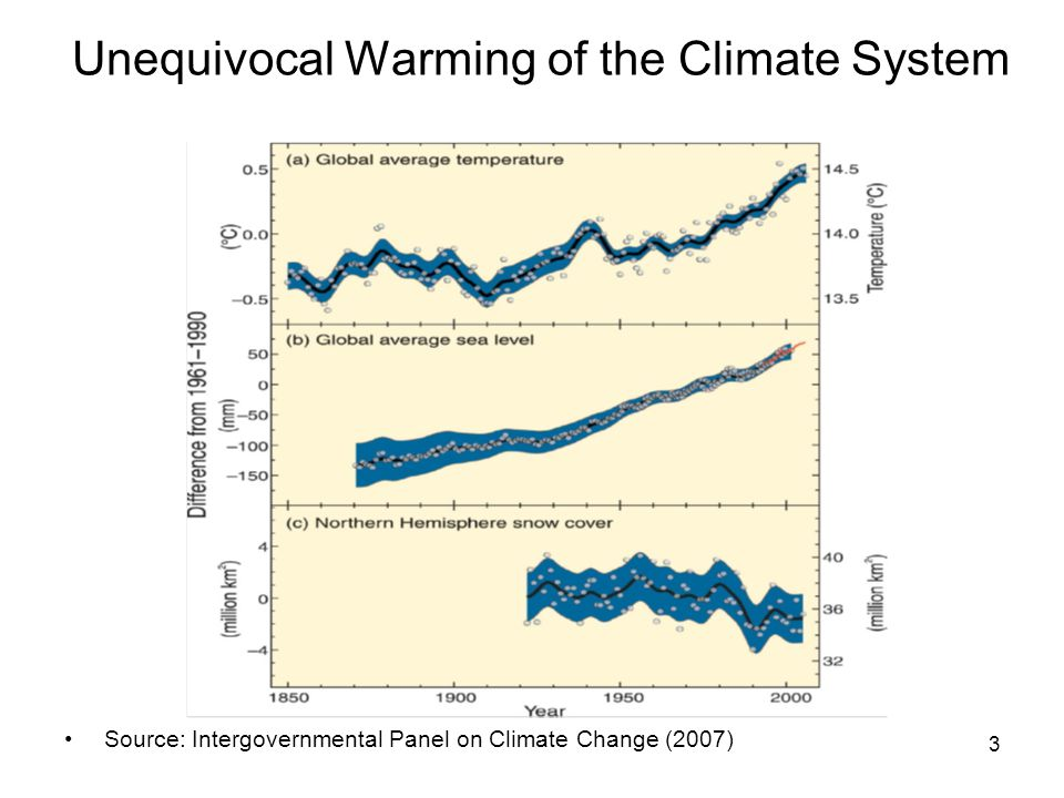 3 Unequivocal Warming of the Climate System Source: Intergovernmental Panel on Climate Change (2007)