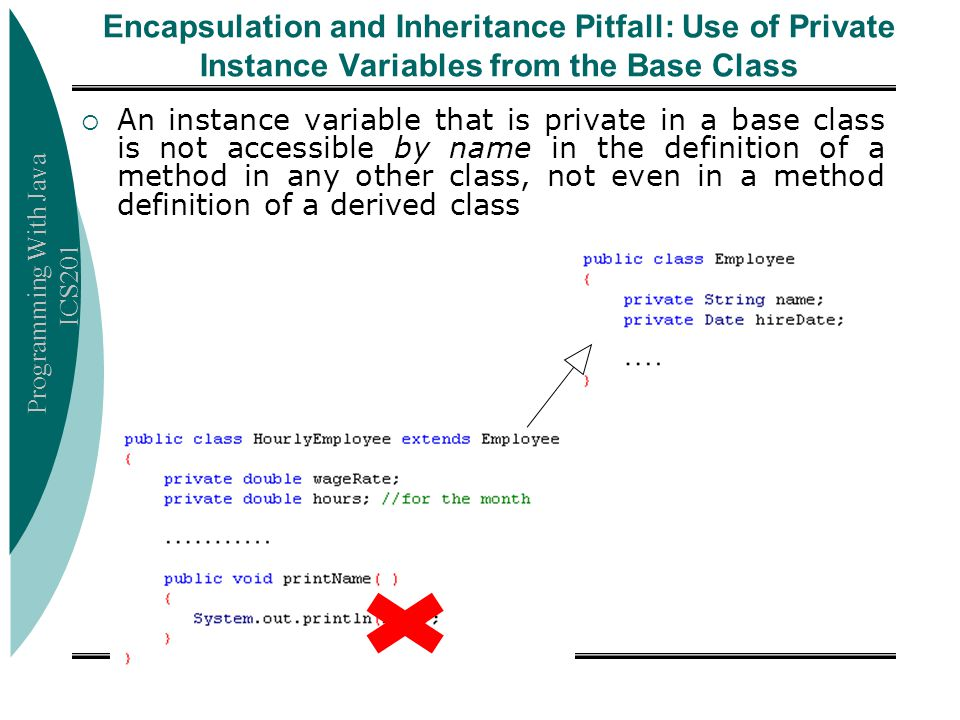 Programming With Java ICS201 Encapsulation and Inheritance Pitfall: Use of Private Instance Variables from the Base Class  An instance variable that