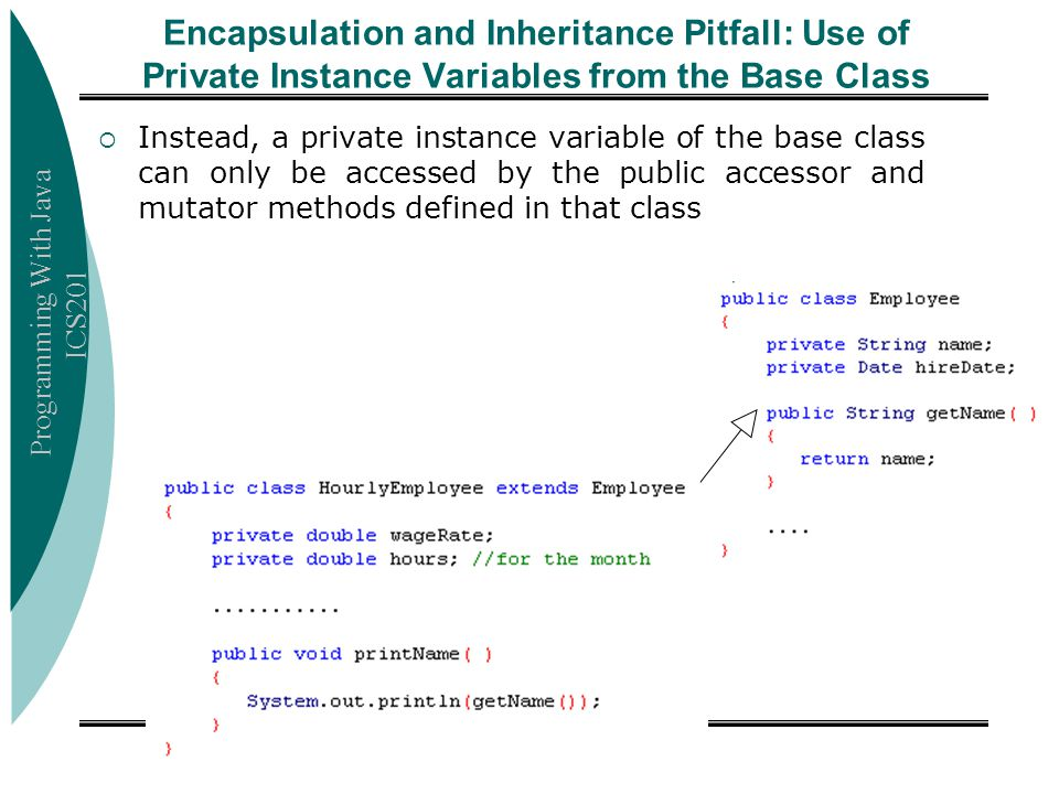 Programming With Java ICS201 Encapsulation and Inheritance Pitfall: Use of Private Instance Variables from the Base Class  Instead, a private instanc