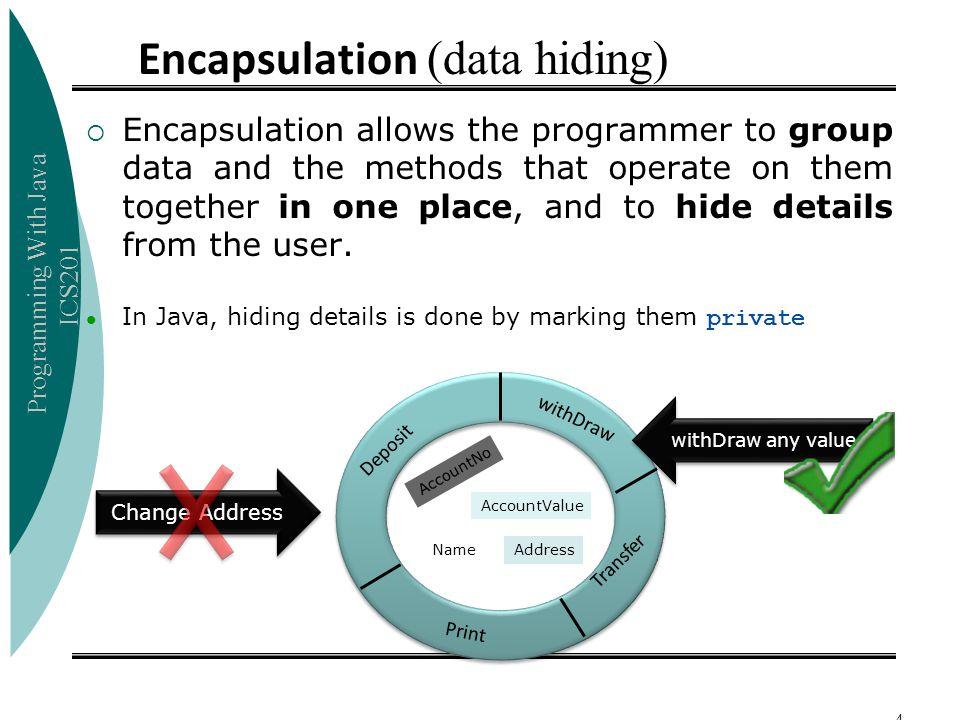 Programming With Java ICS201 Encapsulation Person Vending Machine Buy Pepsi Sell (1 SR, Pepsi) Sell 5