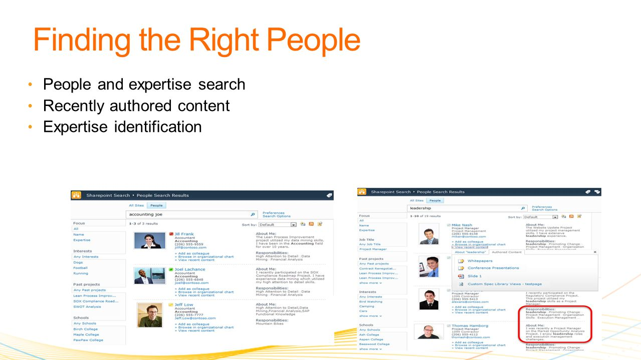 People and expertise search Recently authored content Expertise identification