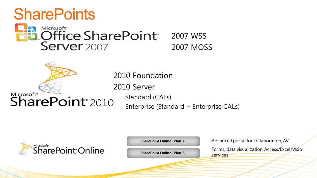 2007 WSS 2007 MOSS 2010 Foundation 2010 Server Standard (CALs) Enterprise (Standard + Enterprise CALs) SharePoint Online (Plan 1) SharePoint Online (Plan 2)