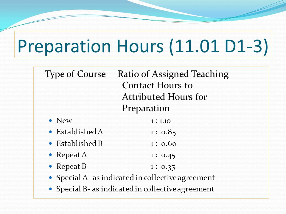 Preparation Hours (11.01 D1-3) Type of Course Ratio of Assigned Teaching Contact Hours to Attributed Hours for Preparation New 1 : 1.10 Established A 1 : 0.85 Established B 1 : 0.60 Repeat A 1 : 0.45 Repeat B 1 : 0.35 Special A- as indicated in collective agreement Special B- as indicated in collective agreement