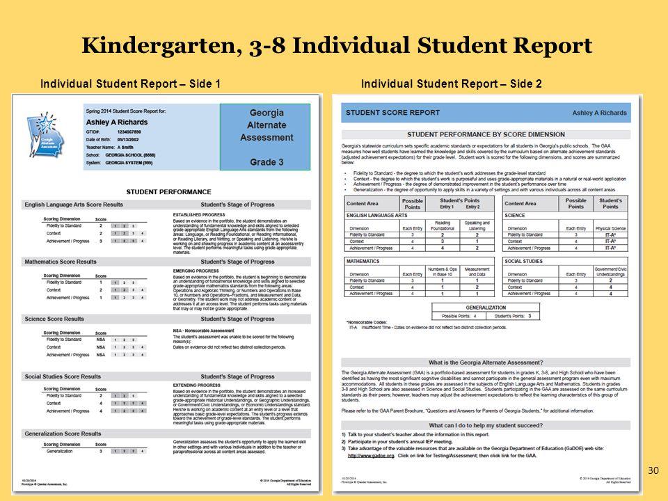 Kindergarten, 3-8 Individual Student Report Individual Student Report – Side 1Individual Student Report – Side 2 30