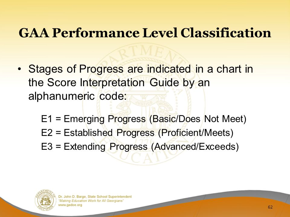 GAA Performance Level Classification Stages of Progress are indicated in a chart in the Score Interpretation Guide by an alphanumeric code: E1 = Emerging Progress (Basic/Does Not Meet) E2 = Established Progress (Proficient/Meets) E3 = Extending Progress (Advanced/Exceeds) 62