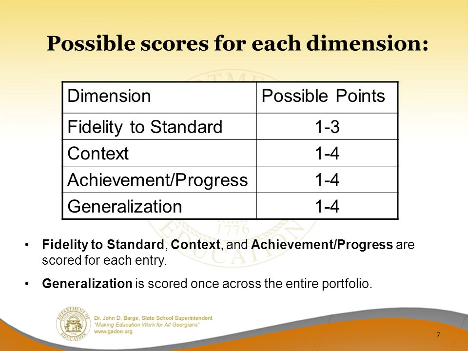 Possible scores for each dimension: DimensionPossible Points Fidelity to Standard1-3 Context1-4 Achievement/Progress1-4 Generalization1-4 Fidelity to Standard, Context, and Achievement/Progress are scored for each entry.