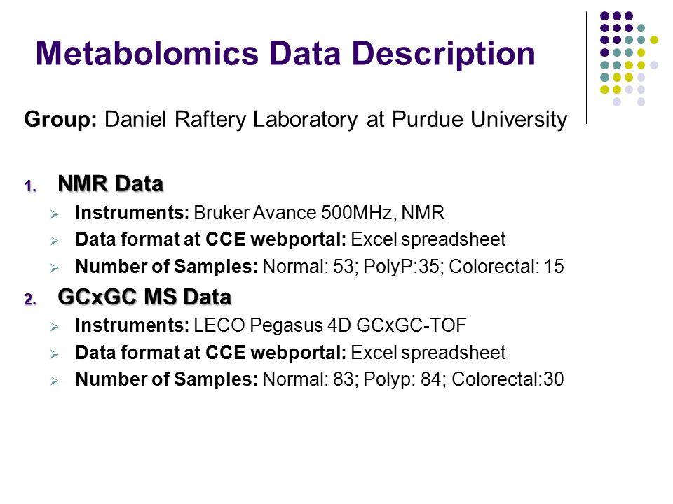 Metabolomics Data Description Group: Daniel Raftery Laboratory at Purdue University 1. NMR Data  Instruments: Bruker Avance 500MHz, NMR  Data format
