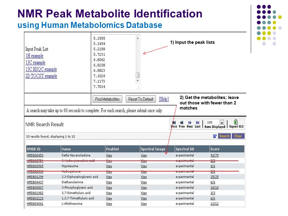 NMR Peak Metabolite Identification using Human Metabolomics Database 1) Input the peak lists 2) Get the metabolites; leave out those with fewer than 2