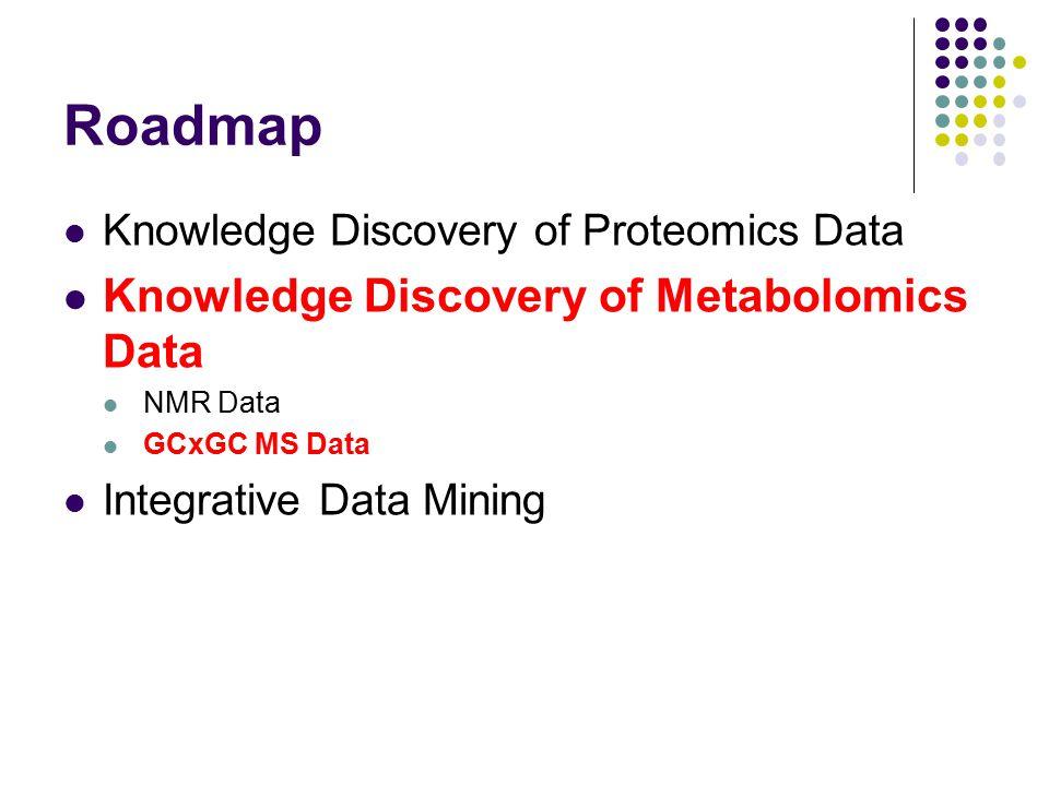 Roadmap Knowledge Discovery of Proteomics Data Knowledge Discovery of Metabolomics Data NMR Data GCxGC MS Data Integrative Data Mining