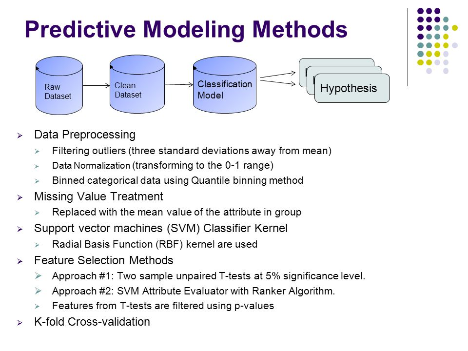 Predictive Modeling Methods  Data Preprocessing  Filtering outliers (three standard deviations away from mean)  Data Normalization (transforming to