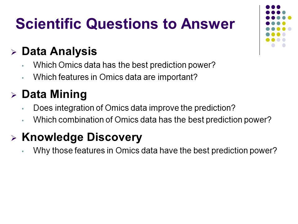 Roadmap Knowledge Discovery of Proteomics Data Knowledge Discovery of Metabolomics Data Integrative Data Mining