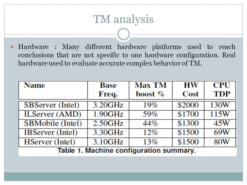TM analysis cont.… Hardware used for evaluation Sandy Bridge Server (SBServer) has a Sandy Bridge EP (Core i7 3930k) processor with 6 cores that share a 12MB L3 cache.