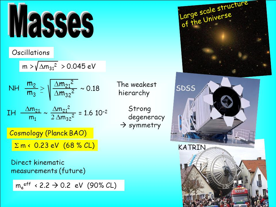 Large scale structure of the Universe  m <  0.23 eV (68 % CL) SDSS KATRIN m e eff < 2.2  0.2 eV (90% CL) Cosmology (Planck BAO) Oscillations m   m 31 2  0.045 eV m2m3m2m3  m 21 2  m 32 2 ~ 0.18  Direct kinematic measurements (future) NH  m 21  m 1 ~ = 1.6 10 -2  m 21 2  m 32 2 IH The weakest hierarchy Strong degeneracy  symmetry
