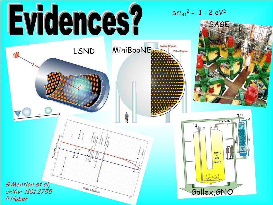 LSND MiniBooNE Gallex,GNO SAGE G.Mention et al, arXiv: 1101.2755 P Huber  m 41 2 = 1 - 2 eV 2