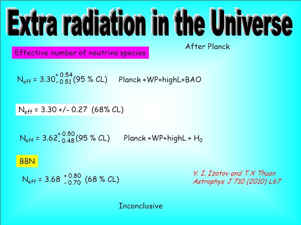 N eff = 3.30 (95 % CL) + 0.54 - 0.51 N eff = 3.30 +/- 0.27 (68% CL) Inconclusive Effective number of neutrino species BBN N eff = 3.68 (68 % CL) + 0.80 - 0.70 Y.