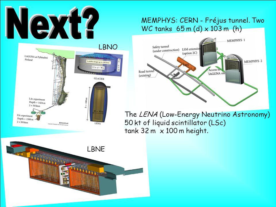 MEMPHYS: CERN - Fréjus tunnel.