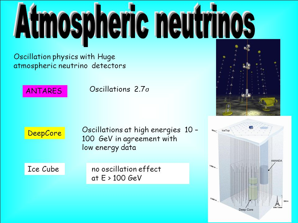 Oscillation physics with Huge atmospheric neutrino detectors ANTARES DeepCore Oscillations at high energies 10 – 100 GeV in agreement with low energy data no oscillation effect at E > 100 GeV Ice Cube Oscillations 2.7 
