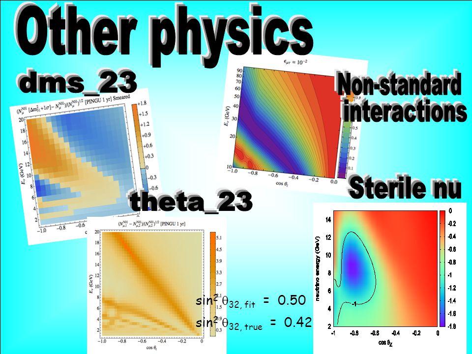 sin 2  32, true = 0.42 sin 2  32, fit = 0.50