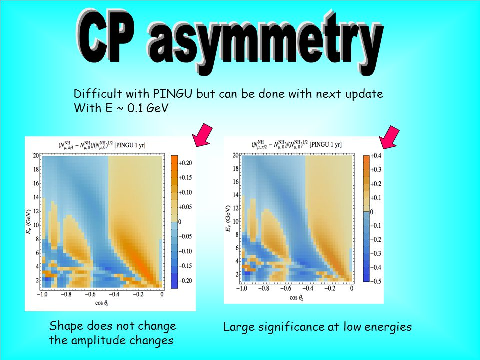 Shape does not change the amplitude changes Large significance at low energies Difficult with PINGU but can be done with next update With E ~ 0.1 GeV
