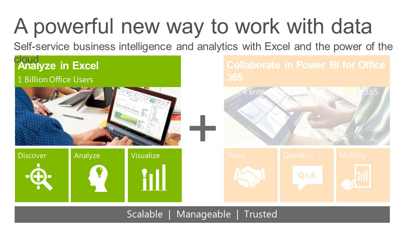 A powerful new way to work with data Self-service business intelligence and analytics with Excel and the power of the cloud