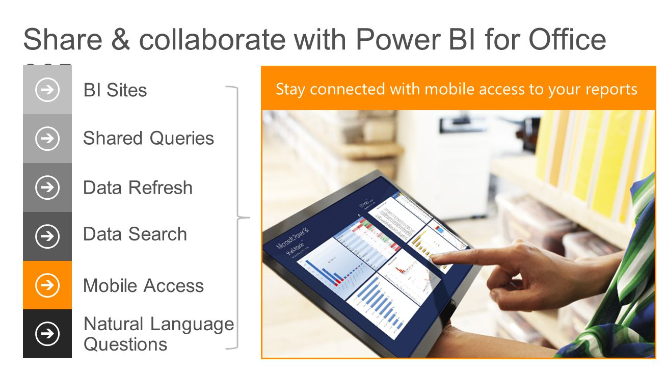 Share & collaborate with Power BI for Office 365 Shared Queries Data Refresh Data Search Mobile Access BI Sites Natural Language Questions
