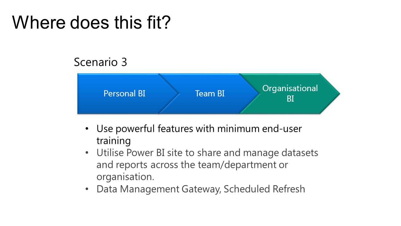 Where does this fit? Personal BITeam BI Organisational BI Use powerful features with minimum end-user training Utilise Power BI site to share and mana