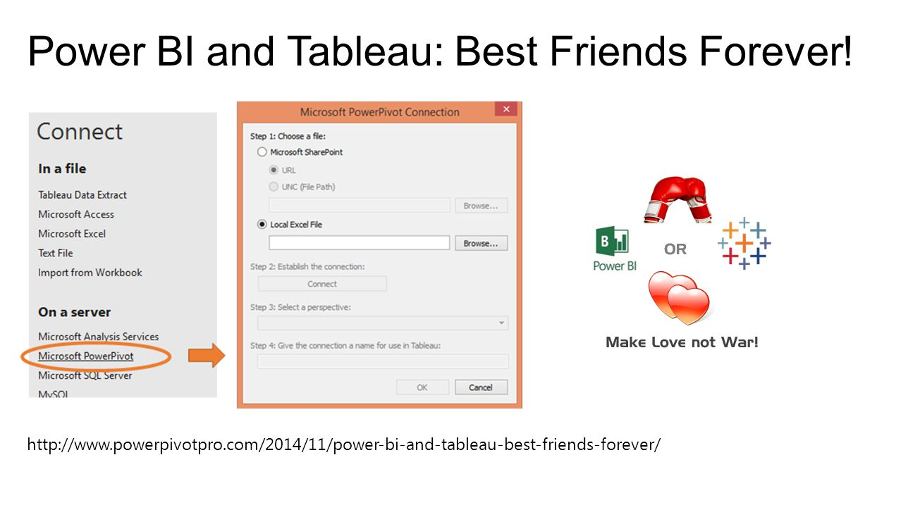 Power BI and Tableau: Best Friends Forever! http://www.powerpivotpro.com/2014/11/power-bi-and-tableau-best-friends-forever/