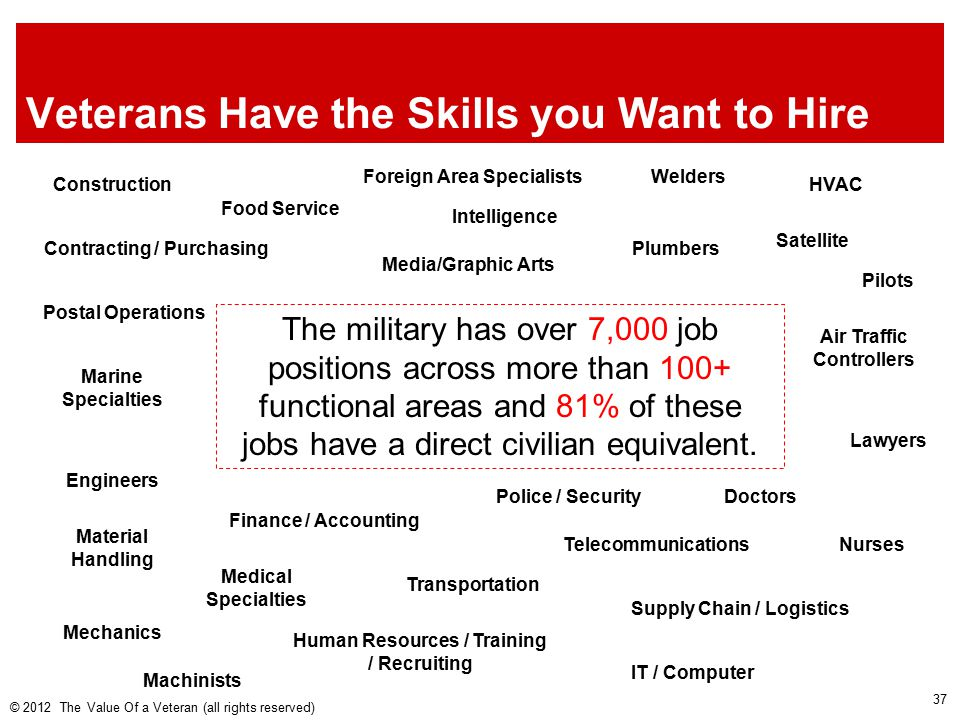 Veterans Have the Skills you Want to Hire The military has over 7,000 job positions across more than 100+ functional areas and 81% of these jobs have a direct civilian equivalent.