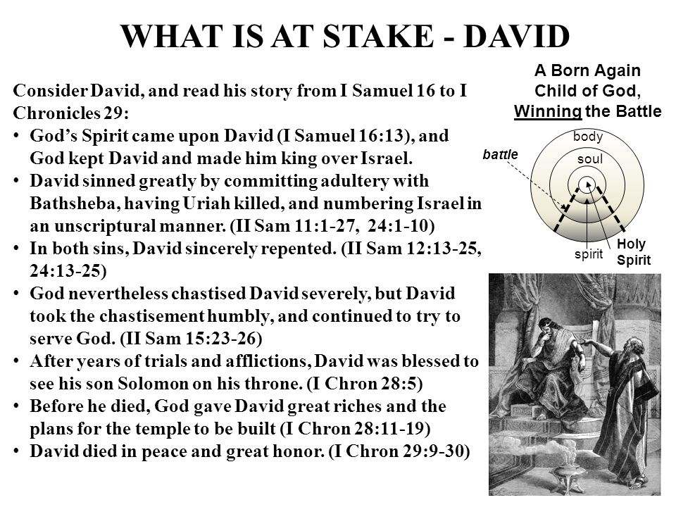 WHAT IS AT STAKE - DAVID Holy Spirit battle spirit soul body A Born Again Child of God, Winning the Battle Consider David, and read his story from I S