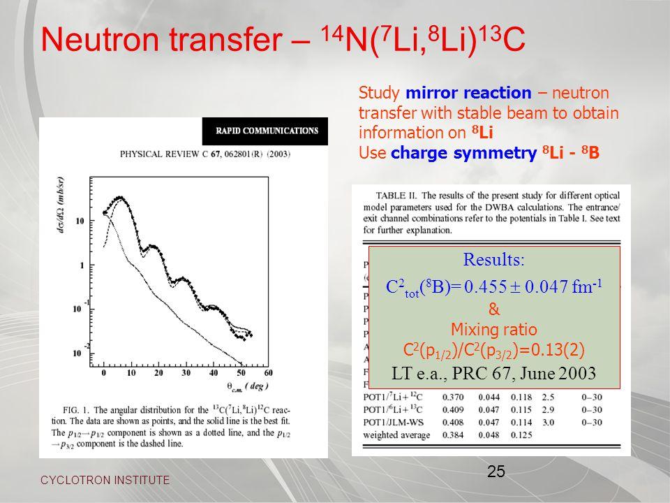 CYCLOTRON INSTITUTE 25 Neutron transfer – 14 N( 7 Li, 8 Li) 13 C Study mirror reaction – neutron transfer with stable beam to obtain information on 8 Li Use charge symmetry 8 Li - 8 B Results: C 2 tot ( 8 B)= 0.455  0.047 fm -1 & Mixing ratio C 2 (p 1/2 )/C 2 (p 3/2 )=0.13(2) LT e.a., PRC 67, June 2003