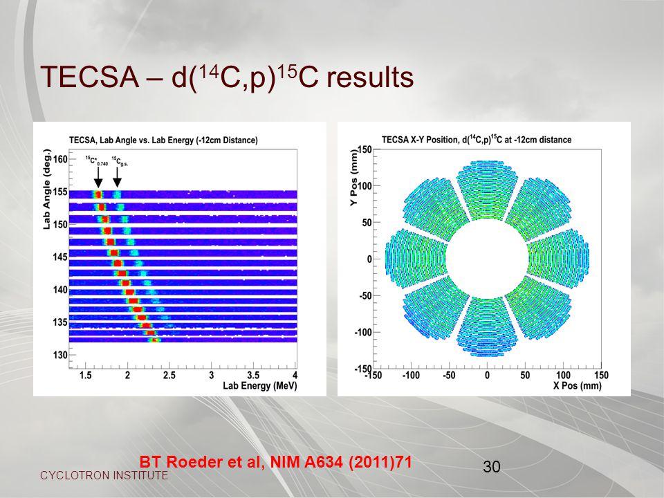 CYCLOTRON INSTITUTE TECSA – d( 14 C,p) 15 C results BT Roeder et al, NIM A634 (2011)71 30