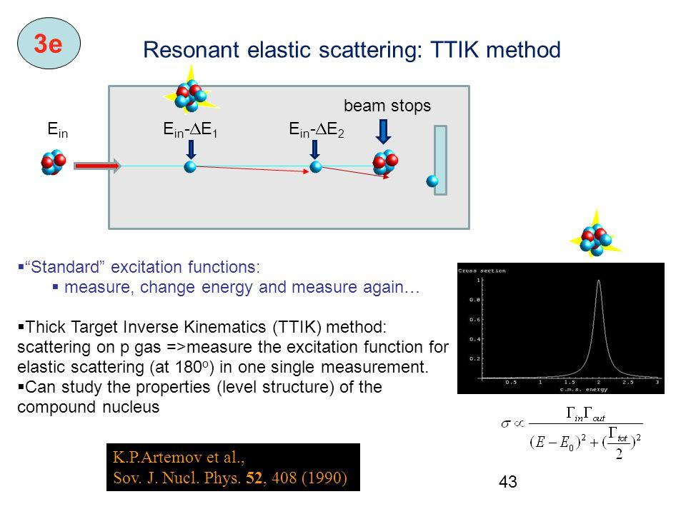 43 Resonant elastic scattering: TTIK method  Standard excitation functions:  measure, change energy and measure again…  Thick Target Inverse Kinematics (TTIK) method: scattering on p gas =>measure the excitation function for elastic scattering (at 180 o ) in one single measurement.
