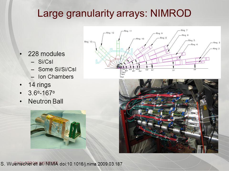 CYCLOTRON INSTITUTE Large granularity arrays: NIMROD 228 modules –Si/CsI –Some Si/Si/CsI –Ion Chambers 14 rings 3.6 o -167 o Neutron Ball S.