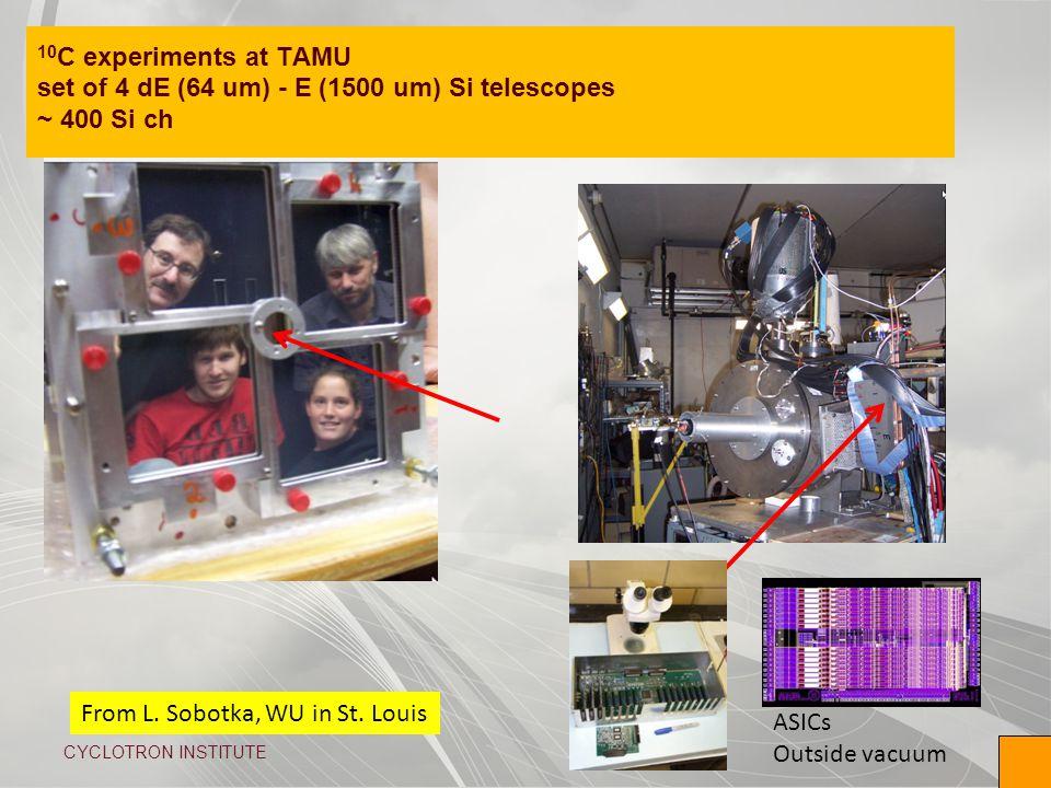 CYCLOTRON INSTITUTE 10 C experiments at TAMU set of 4 dE (64 um) - E (1500 um) Si telescopes ~ 400 Si ch ASICs Outside vacuum From L.