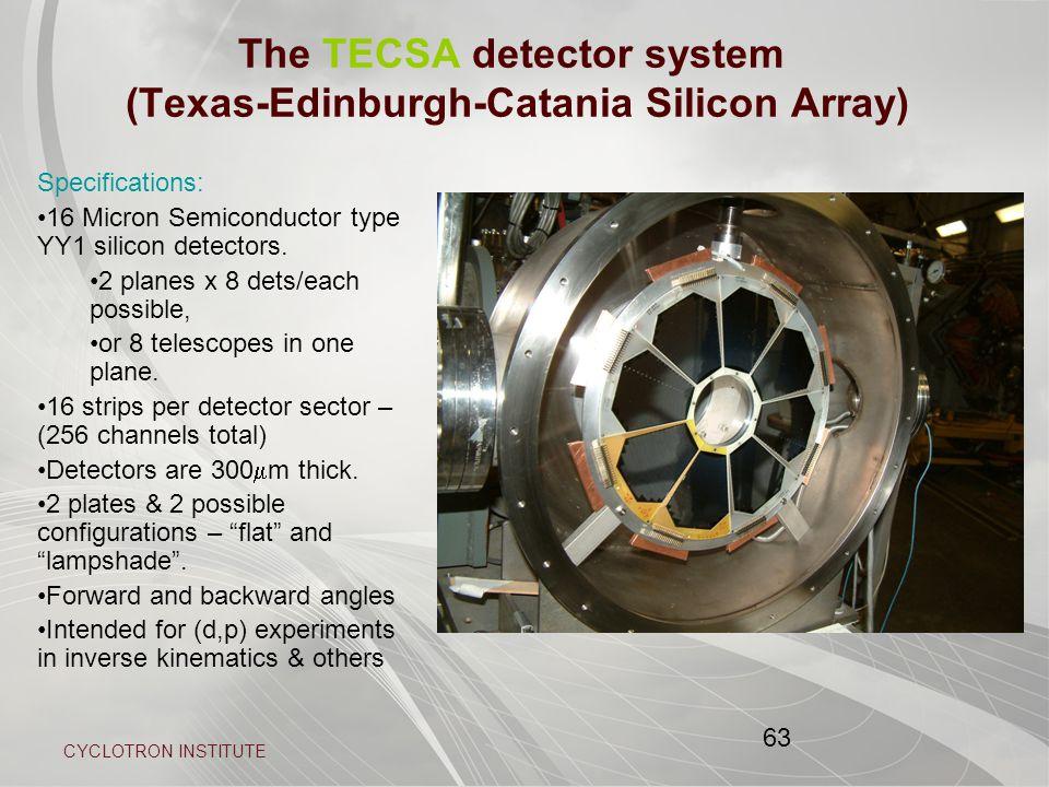 CYCLOTRON INSTITUTE The TECSA detector system (Texas-Edinburgh-Catania Silicon Array) Specifications: 16 Micron Semiconductor type YY1 silicon detectors.
