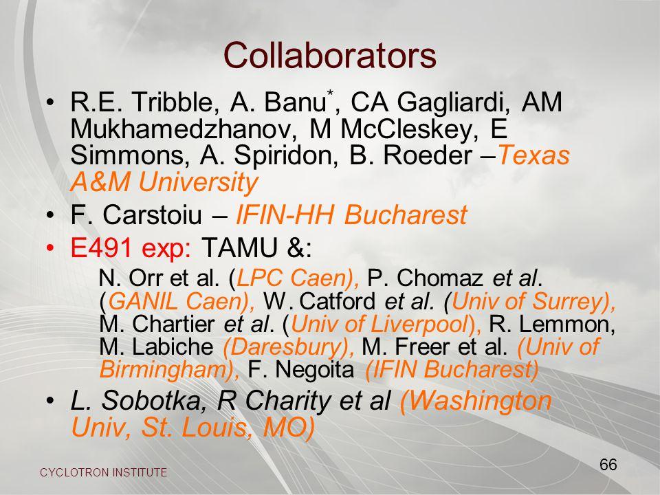 CYCLOTRON INSTITUTE Collaborators R.E. Tribble, A.
