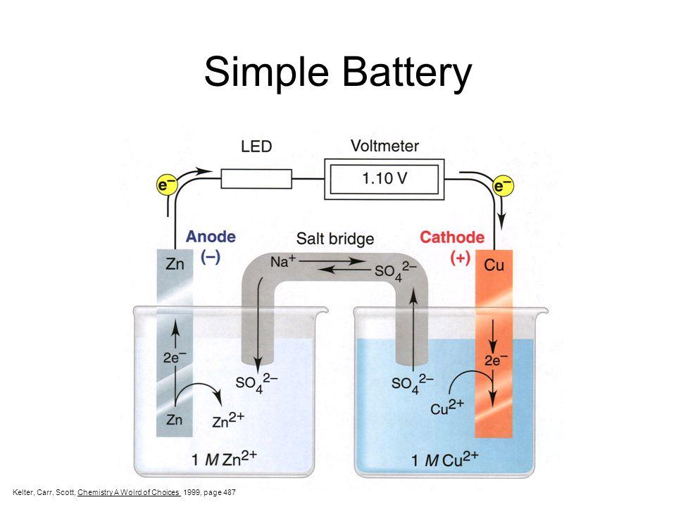 Schematic of a Battery Zumdahl, Zumdahl, DeCoste, World of Chemistry  2002, page 593