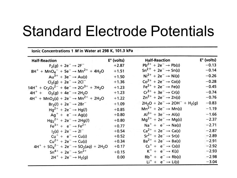Redox of a Battery Kelter, Carr, Scott, Chemistry A Wolrd of Choices 1999, page 487
