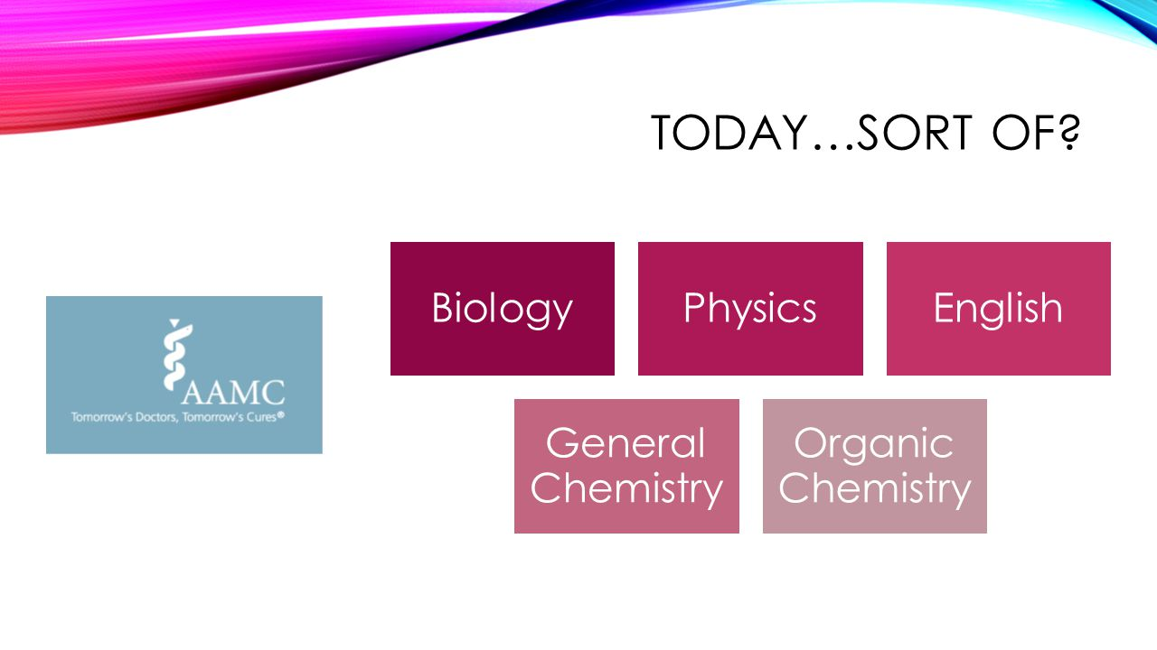 TODAY…SORT OF? BiologyPhysicsEnglish General Chemistry Organic Chemistry