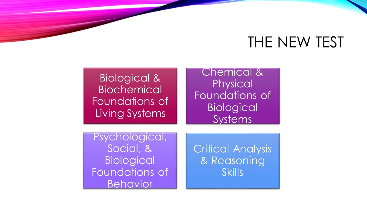 THE NEW TEST Biological & Biochemical Foundations of Living Systems Chemical & Physical Foundations of Biological Systems Psychological, Social, & Bio